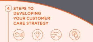 4 Steps To Developing Your Customer Care Strategy